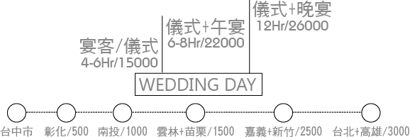 weddingday